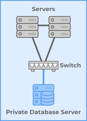 Server Clusters Windows Network Load Balancing