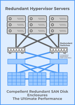 load balancers cloud 8